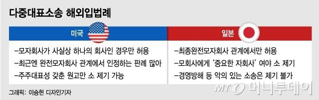 서울 집 한채 값이면…SK 자회사도 줄줄이 소송 노출