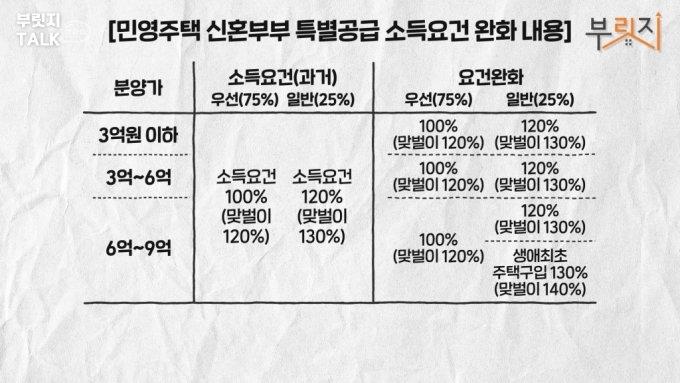 송파구 3분거리, 30평대가 6억원…하남 감일 '마지막 로또' 뜬다 [부릿지]