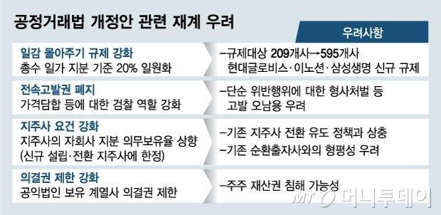 DJ·盧정부 독려한 '지주사'…삼성이 3년 전 포기한 까닭