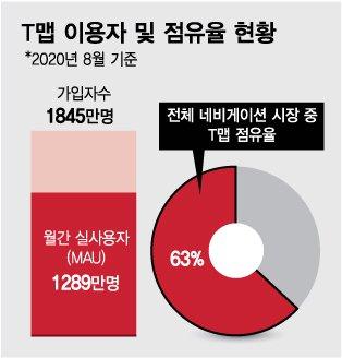 """""""T맵에 다 넣는다""""…SKT 모빌리티 분사 '승부수'"""