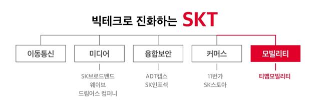 """""""서울~경기 단 30분""""…SKT '플라잉카' 도전장"""
