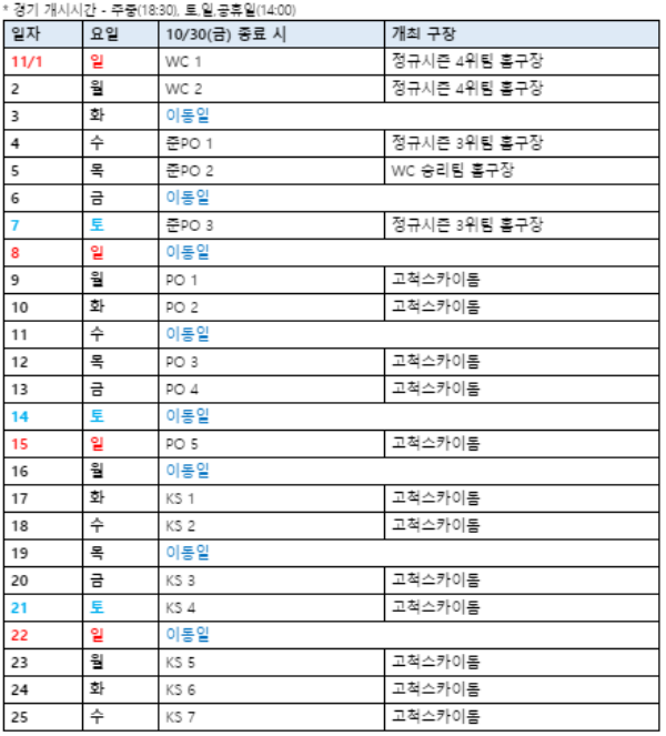 2020 신한은행 SOL KBO 포스트시즌 경기일정. /표=KBO 제공