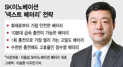 지동섭 SK이노 배터리대표,