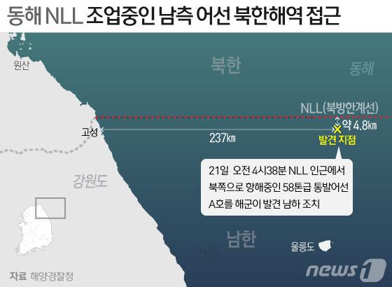 [사진] [그래픽] 동해 NLL 북으로 향하던 남측어선 남하조치