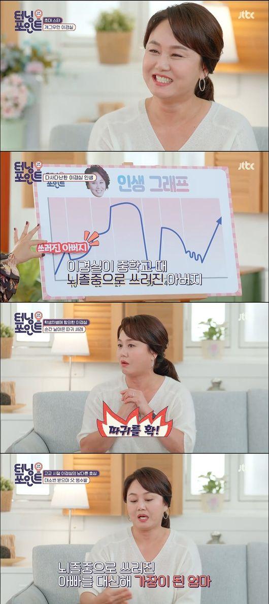 개그우먼 이경실/사진=JTBC '인생토크쇼 터닝포인트' 방송 화면 캡처