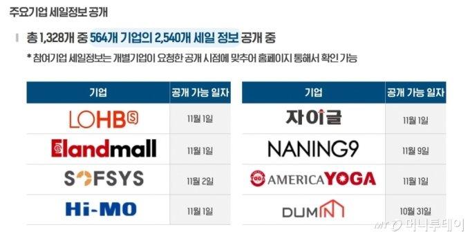 내달 1일 '코세페' 큰 장 선다…세일 정보 미리 찾아보려면?