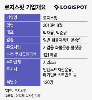 """화물운송계의 '카카오T'로 우뚝…""""내년 매출 1000억 목표"""""""