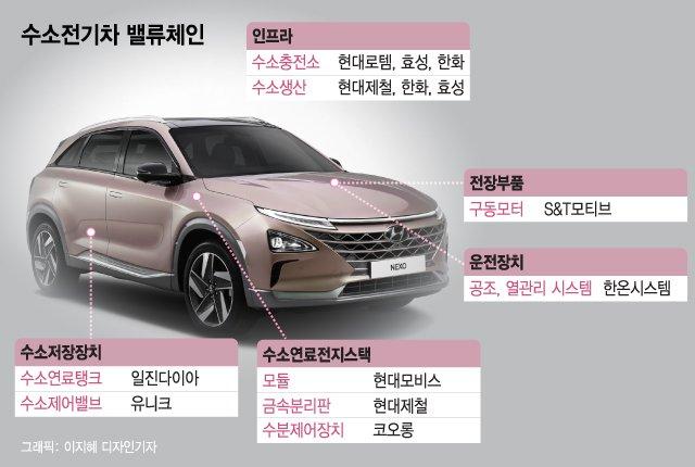 대한민국 대전환 대장정 '2020 그린뉴딜 엑스포'