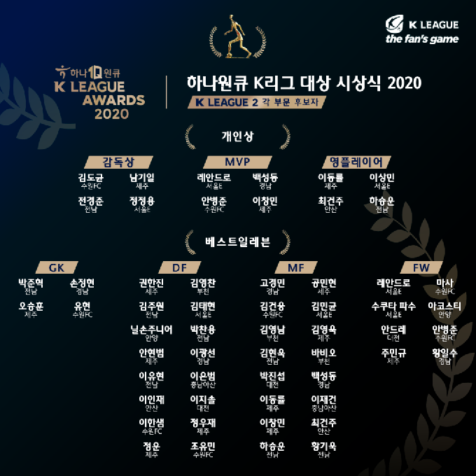 하나원큐 K리그 2020 대상 시상식 후보명단(K리그2). /그래픽=한국프로축구연맹 제공