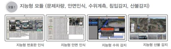 지오멕스소프트의 AI관제시스템/사진=지오멕스소프트