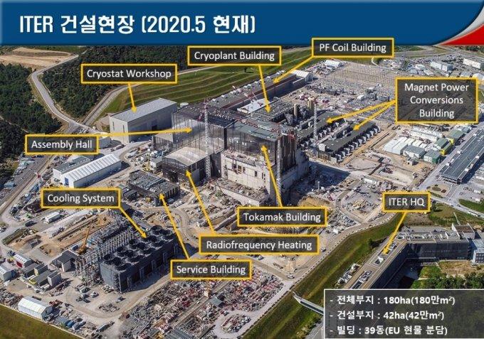 사진자료=국가핵융합연구소