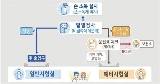 /사진제공=한국산업인력공단