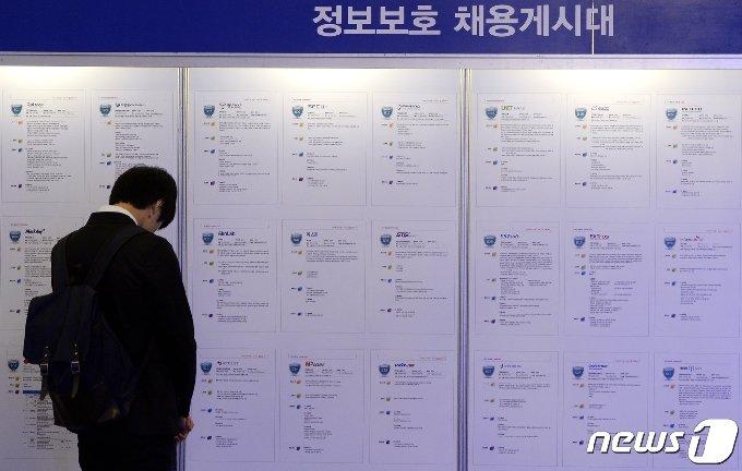 채용 정보 게시판 앞에 고개를 떨군 청년의 모습.© 뉴스1