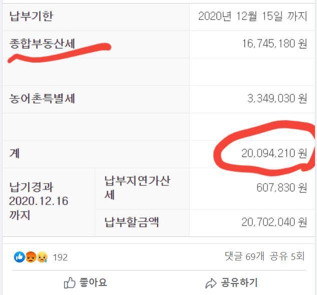 """눈앞 깜깜한 종부세 고지서 """"연봉 토할 판"""""""