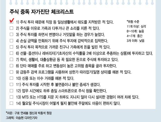 """""""주식하더니 성격 바뀐 남편…툭하면 화를 내요"""""""