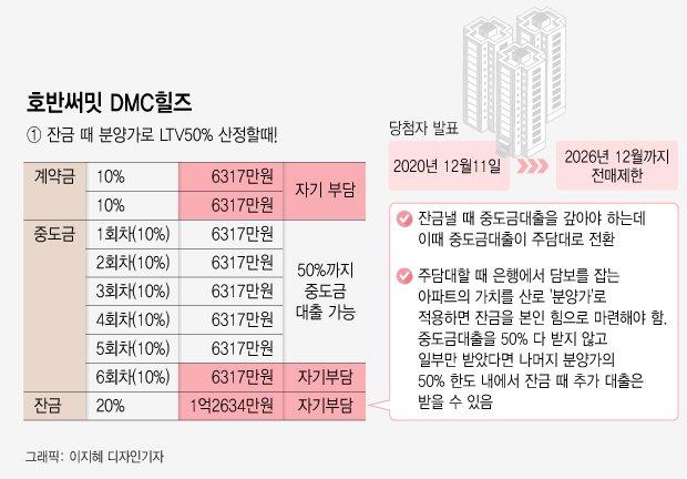 [부릿지]'마포 옆동네 30평대가 6억'…고양 반값아파트 떴다