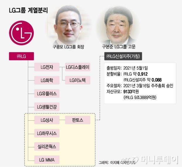구본준 계열분리 확정…내년 5월부터 LG상사·하우시스 독립경영