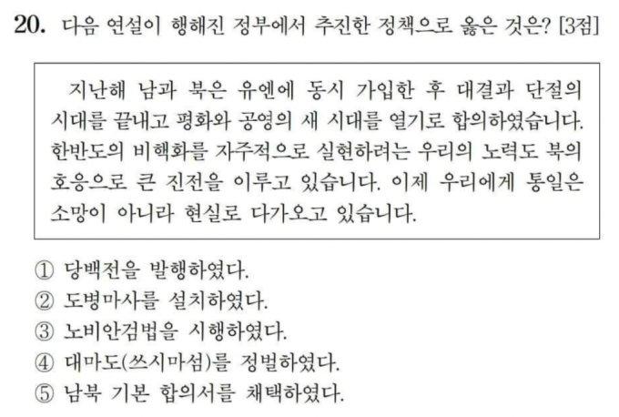 '2021학년도 대학수학능력시험' 한국사 영역 20번 문제./사진=한국교육과정평가원