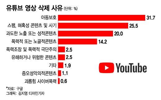 유승준 큰소리쳤더니 돈 쏟아졌다…'유튜버 수익의 세계'