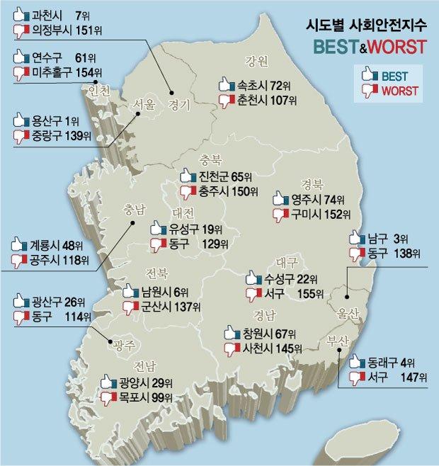 전국에서 가장 살기 불안한 1·2위 지역은…대구서구·인천미추홀
