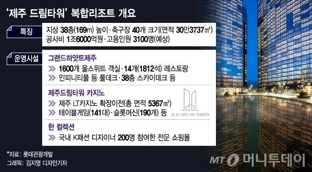 [단독]제주 드림타워 카지노, 3월 오픈 시동건다
