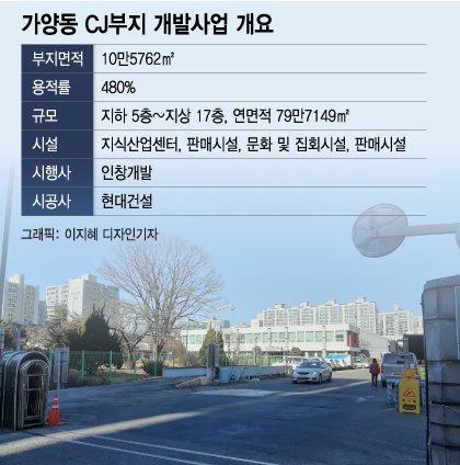 """""""제2의 ○○○ 온다""""…가양동에 패닉바잉·갭투자 몰려든 이유"""