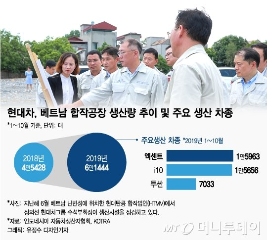 삼성은 어쩌다 베트남의 '최애' 기업이 됐나