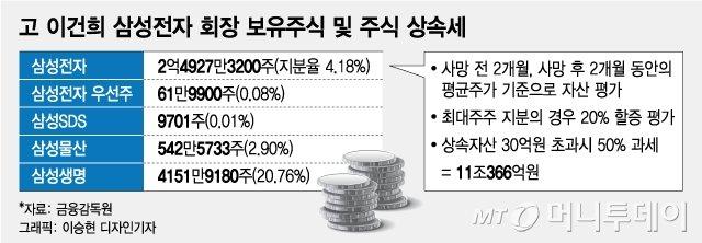 '주가 9만' 삼성전자 배당 얼마나 늘릴까…28일 공개