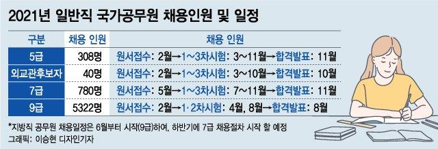 그래픽=이승현 디자인기자