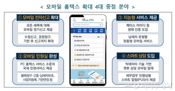 아이폰으로도 연말정산 된다…김대지式 혁신