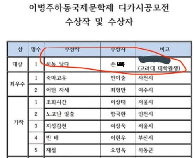 """[단독]김민정 작가에 이어 가수 유영석도 """"'뿌리' 표절 남성, 내 저작권도 침해"""""""