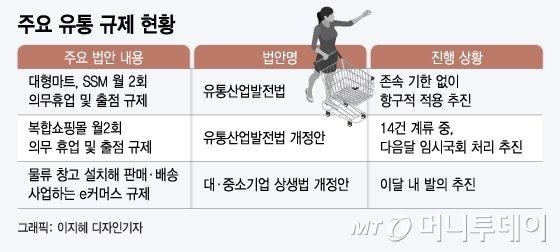 """'유통'보단 '유희시설'인데…""""복합쇼핑몰 닫아도 전통시장 안 가요"""""""