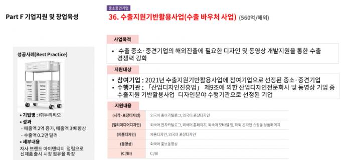 한국디자인진흥원 수출지원기반활용사업 자료./사진=한국디자인진흥원