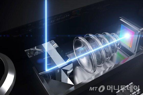 삼성전기가 개발한 잠망경식 폴디드줌 광학렌즈 기술. 갤럭시S20 울트라 등에 적용됐다. /사진제공=삼성전기
