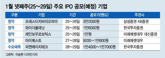 뜨거운 IPO시장에 기름을..공모주 관심집중