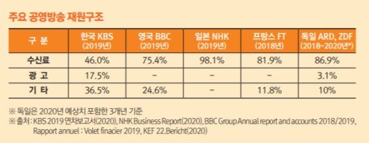 자료=KBS