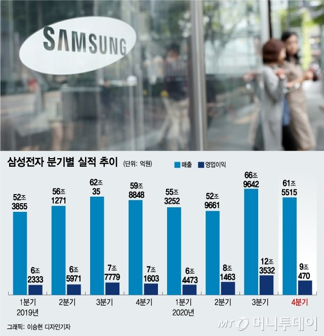 """4년 멈췄던 삼성 M&A 시계 다시 돈다…""""3년 내 빅딜"""" 공식화"""