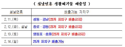 """""""설 연휴 서울 자치구별 쓰레기 배출일 확인하세요"""""""