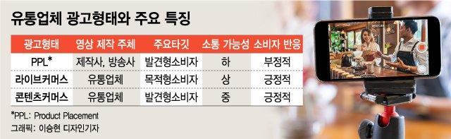 유통업체 광고형태와 주요 특징/사진= 이승현 디자인기자