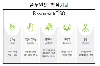 풀무원 전직원이 참여해 만든 'Passion with TISO'/사진=대한상의