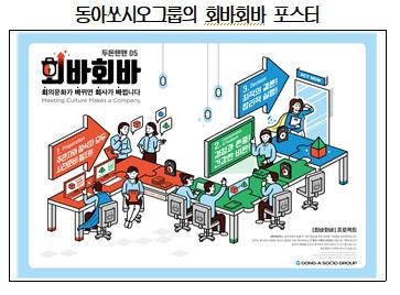 동아쏘시오그룹의 회바회바(회의문화가 바뀌면 회사가 바뀝니다) 포스터/사진=대한상의