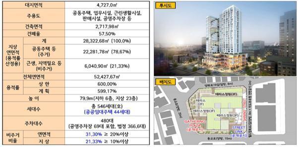 동교동 157-1번지 사업 계획(안)/자료=서울시