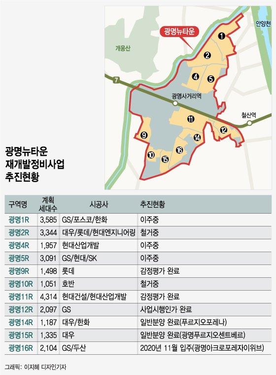 신도시 후보 0순위 '광명·시흥지구' 이번엔?…물음표 붙는 이유