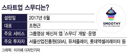 재미까지 가미한 한국판 '줌'…벌써 이용자 170만명