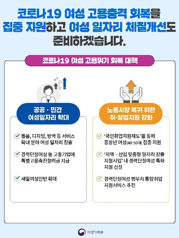 """올해 여성일자리 78만개 생긴다…""""공공·민간부문 확대"""""""