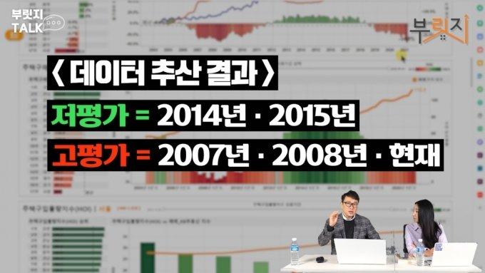"""""""공급 부족? 그래도 서울 아파트값 떨어져요""""[부릿지]"""