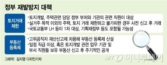 """""""LH 무관용"""" 강조했지만…'땅투기' 5만명 조사 """"차익환수 어렵다"""""""