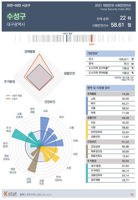 """""""대구 수성구는 달라""""…교육·문화 투자로 '행복1번지' 도약"""
