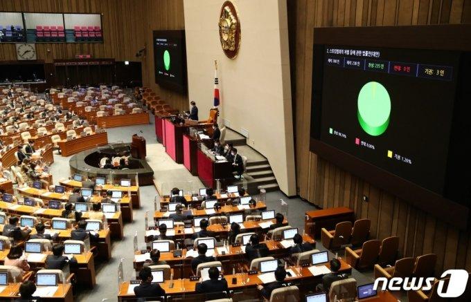 (서울=뉴스1) 성동훈 기자 = 24일 오후 국회에서 열린 본회의에서 스토킹범죄의 처벌 등에 관한 법률안(대안)이 통과되고 있다. 2021.3.24/뉴스1