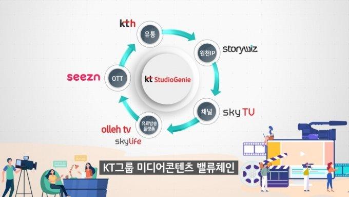 """""""4000억 받고 1조 더""""…넷플릭스發 'K-콘텐츠' 쩐의 전쟁"""